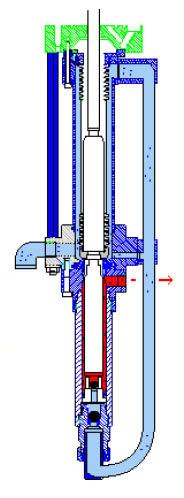 zasada działania agregatu hydrodynamicznego tłokowego